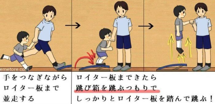 大人と一緒に並走してロイター板を踏んで跳ぶ子供