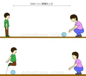 ボール転がしジャンプ