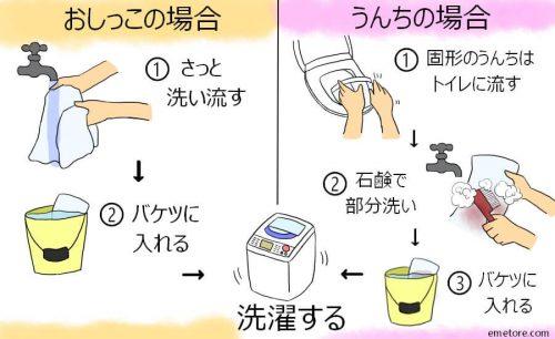 汚れた時の洗い方